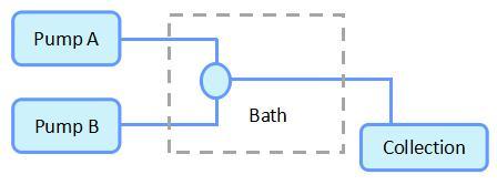 流动反应器基本原理图