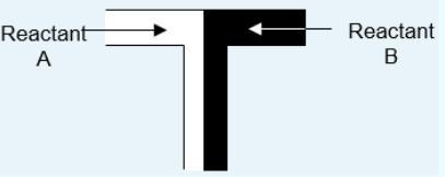 流动反应器关键特点—微混合器