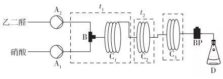 微通道反应器中乙醛酸的合成