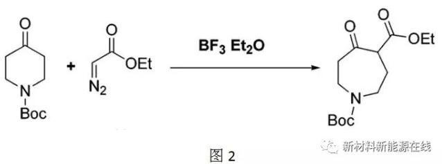 重氮环化反应