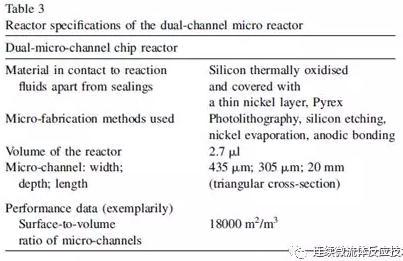双微通道芯片反应器
