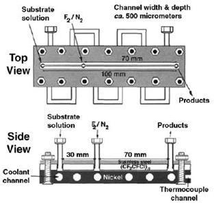 单/三通道薄膜微反应器