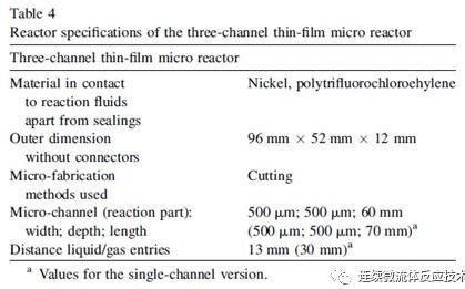 微结构部件的尺寸和关于两个反应器