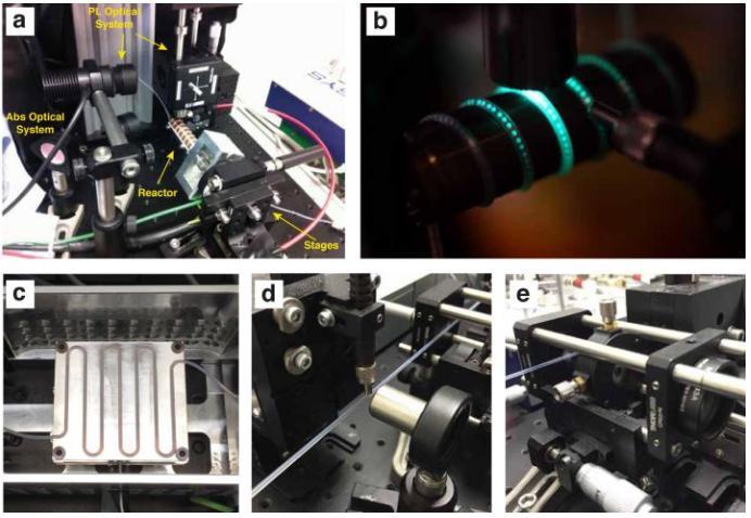 实验室真实的微流控反应器,a. 完整版装置;b.缠绕在加热棒上的PTFE反应管,可见中间的反应液滴;c. PTFE反应管在加热板上(另一种加热装置);d. 原位荧光检测器;e. 原位吸收光谱检测器。