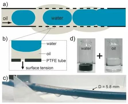 图2 水油分离装置图