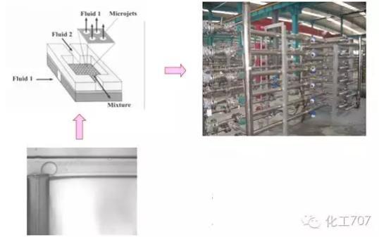 5万吨/年纳米碳酸钙微反应器生产装置