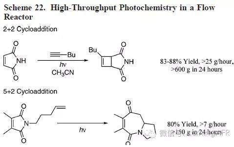 光化学反应 – 安全易于放大