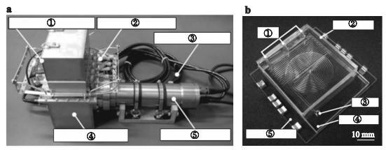 图4集成式原位ATP装置