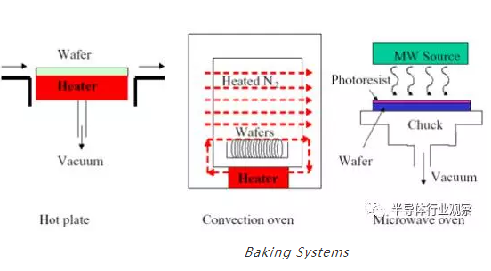 Backing Systems