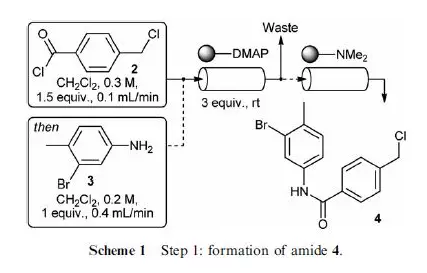 formation of amide 4