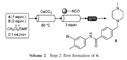 flow formation of 6