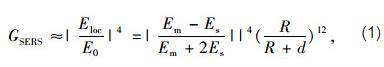 SERS增强公式