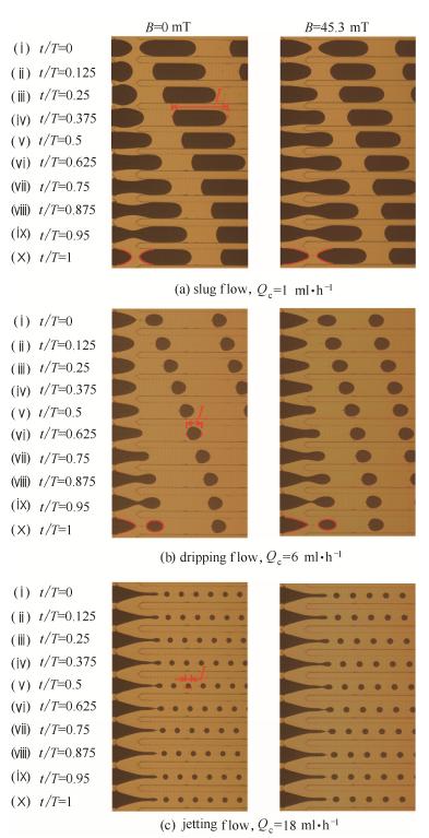 微通道内水基磁流体-矿物油两相流流型及生成过程