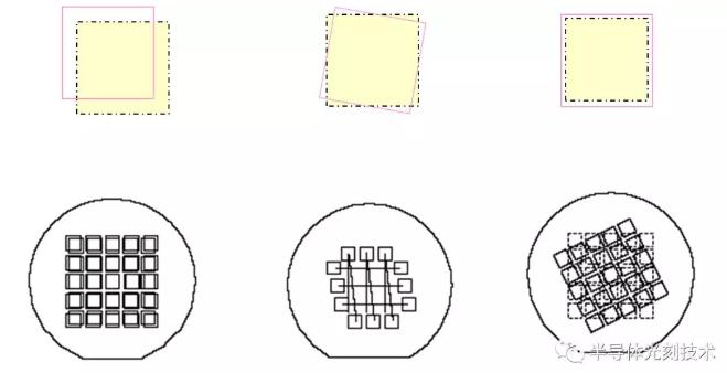 光刻胶上的图形必须与衬底上的参考层对准