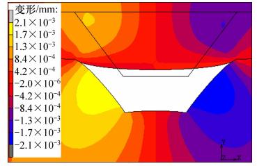 图8 芯片微通道变形云图