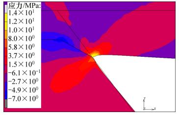 图9 微通道顶部与侧壁黏合处的应力云图