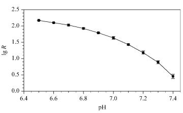 lgR与pH值的关系