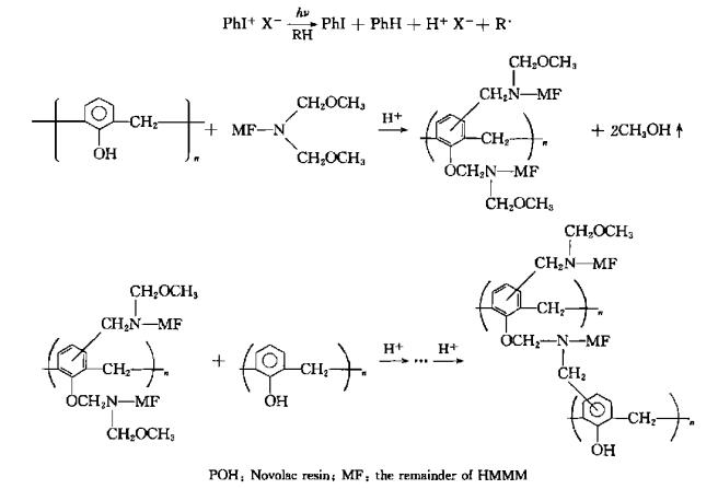 HMMM和甲酚醛树脂可以组成水性酸敏固化体系