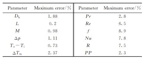 测量误差表