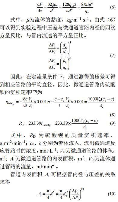 HagenPoiseuille方程