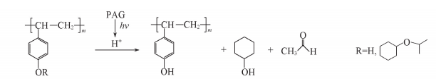 Scheme3AcidcatalyzeddeprotectionreactionofPHS?CVE