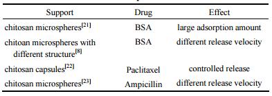 壳聚糖微球在药物递送领域的应用