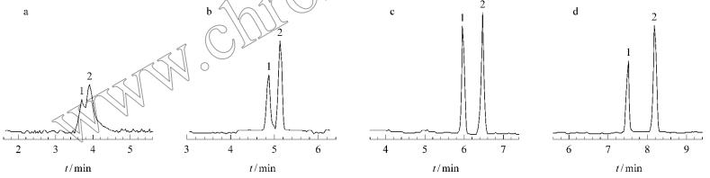 未改性及改性PMMA微流控芯片分离腺苷和L-赖氨酸的电泳谱图