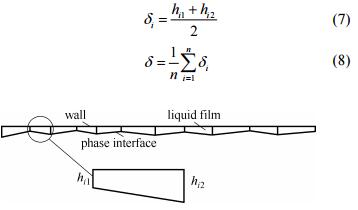 图16理论模型