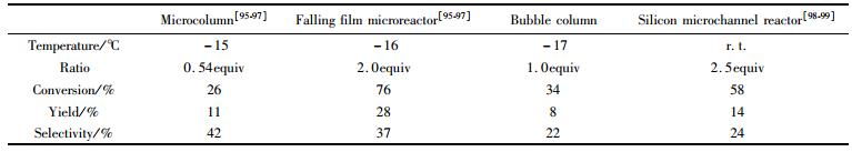 表4微反应器在氟化反应中的应用