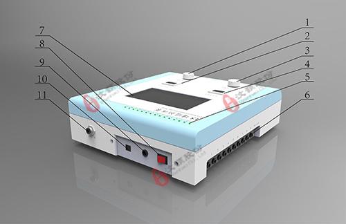 汶颢多通道正压恒压注射泵各接口功能介绍