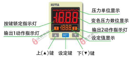 多通道正负压恒压注射泵显示模块说明