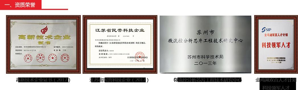 资质荣誉-苏州汶颢