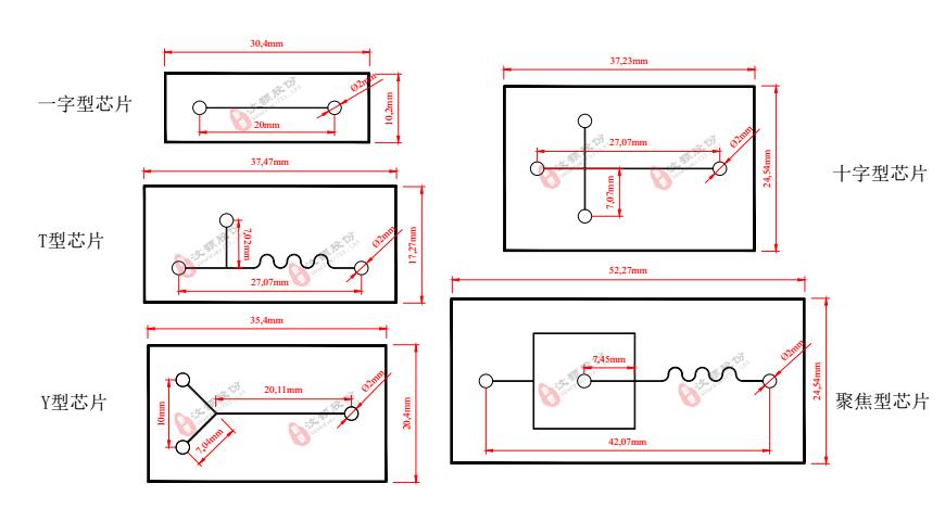 汶颢标准微流控PDMS芯片