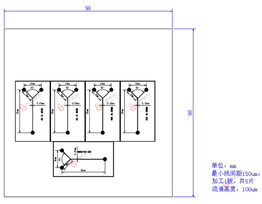 玻璃图纸设计规范