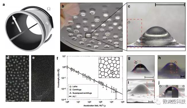 液滴图案可以激发出制造显微镜小结构的新方法