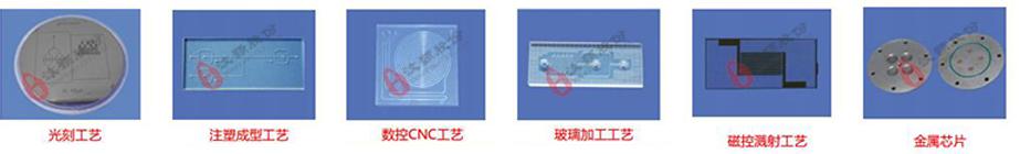 微流控芯片加工工艺