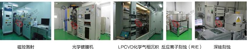 MEMS芯片加工设备