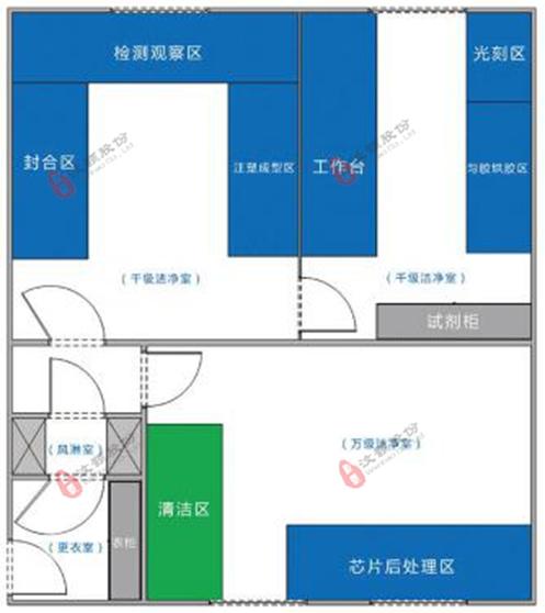 汶颢微流控芯片实验室设计案例图