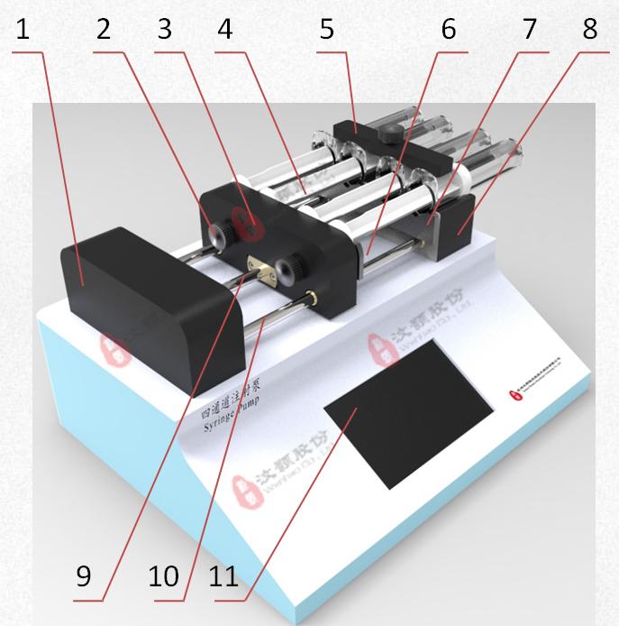 四通道注射泵特征图解.jpg