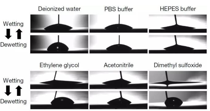 该工作提出的液滴操纵方法广泛适用于有机液滴及缓冲溶液
