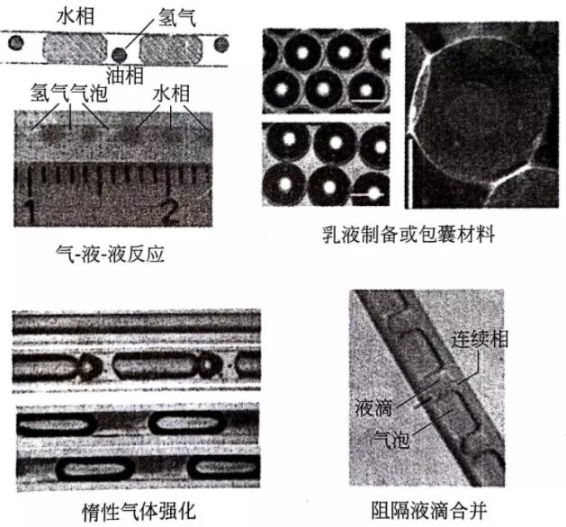 图9 微反应器内气-液-液三相微流体的应用