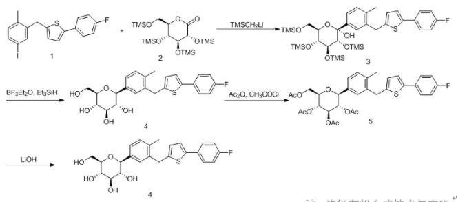 图3 坎格列嗪合成路线2