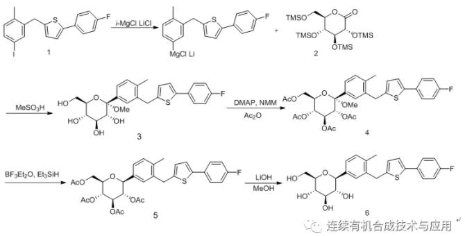 图4 坎格列嗪合成路线3