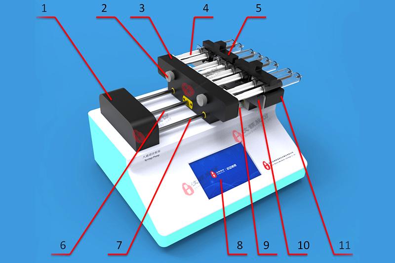 八通道微量注射泵各部件说明