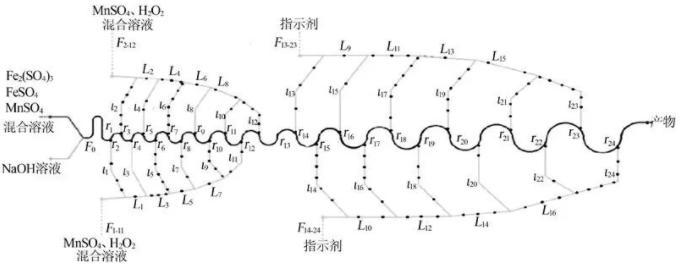图3 结合超重力场微通道结构示意图