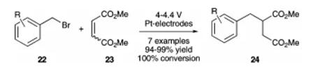 方案11 电化学C-C耦合反应