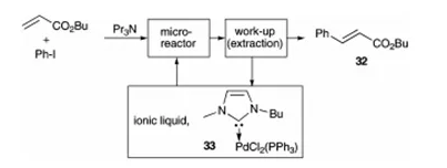方案15 Mizoroki–Heck反应,连续操作–萃取和催化剂回收