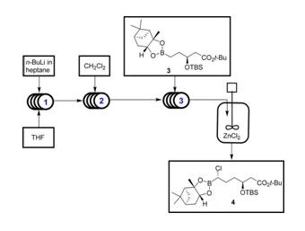 流动化学的应用(图3)