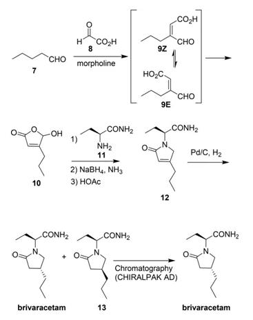图4 Brivaracetam的合成路线