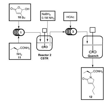 图5 化合物12的连续流合成